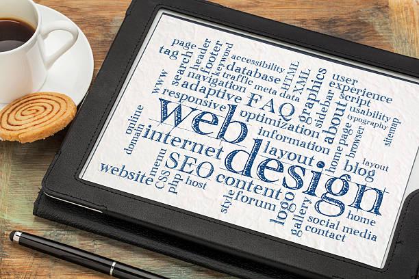 Webdesign, de kosten