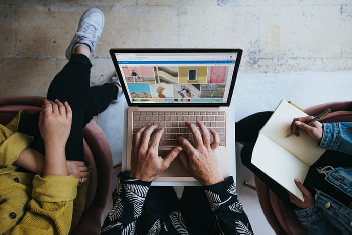 Online marketing is effectief